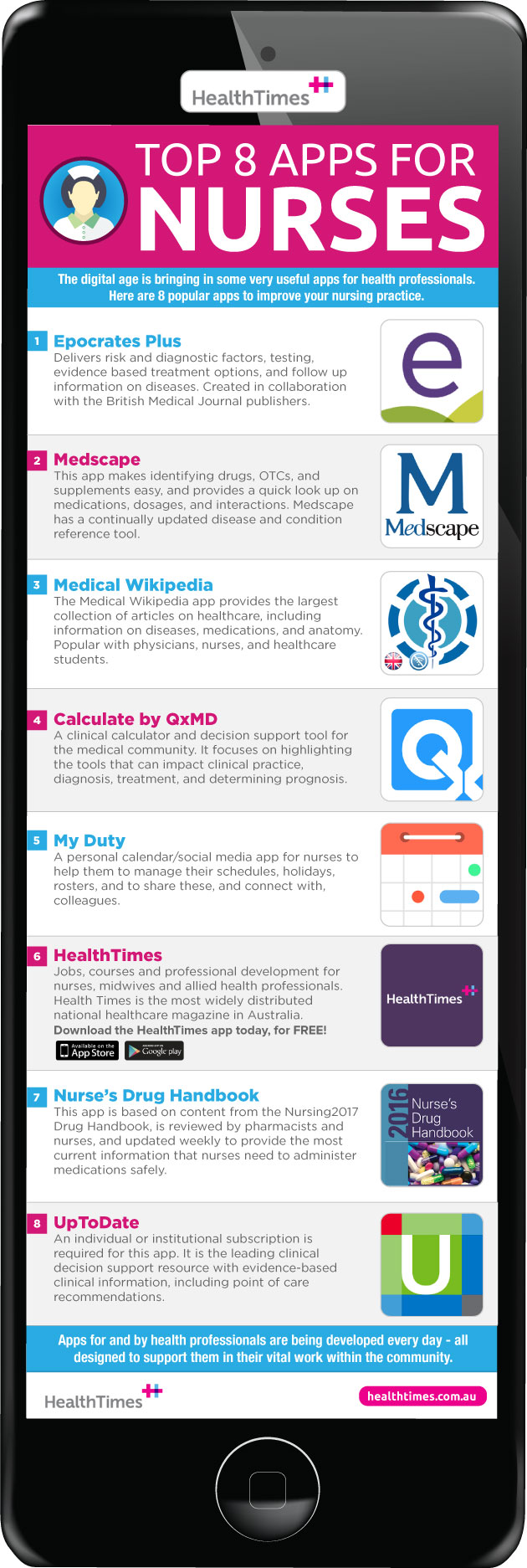 clinical guidelines for mental health apps australia